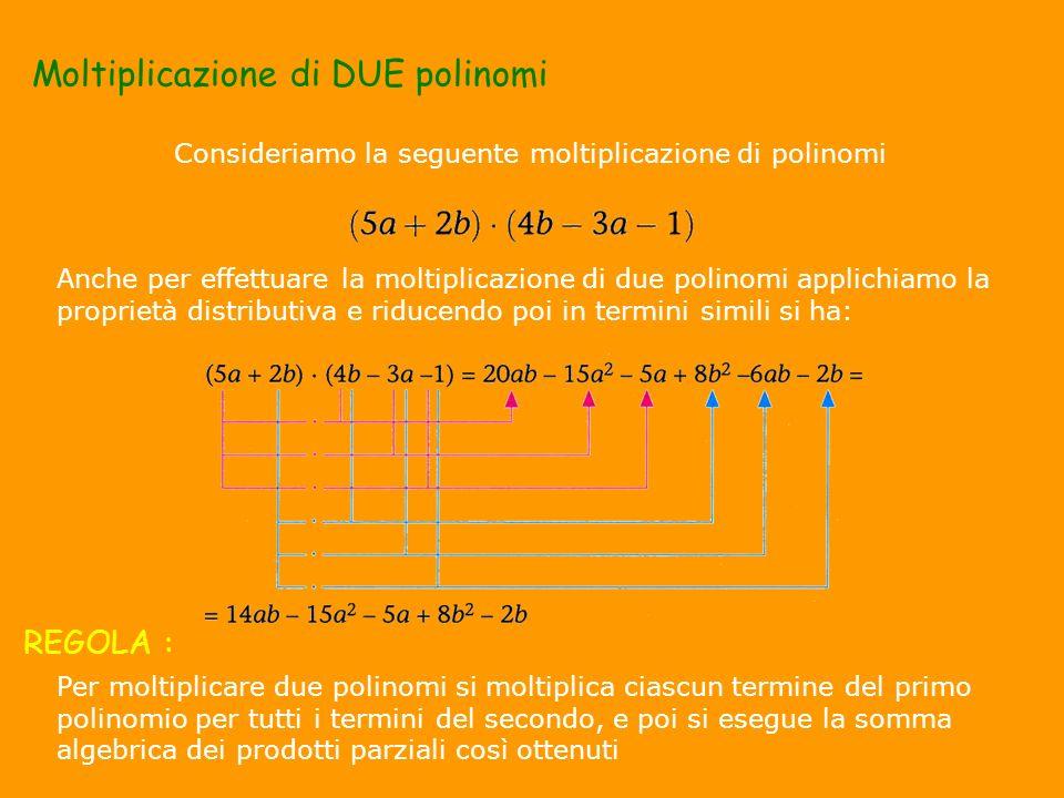 Moltiplicazione di DUE polinomi Consideriamo la seguente moltiplicazione di polinomi Anche per effettuare la moltiplicazione di due polinomi applichia