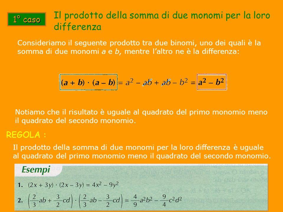 1° caso Il prodotto della somma di due monomi per la loro differenza Consideriamo il seguente prodotto tra due binomi, uno dei quali è la somma di due