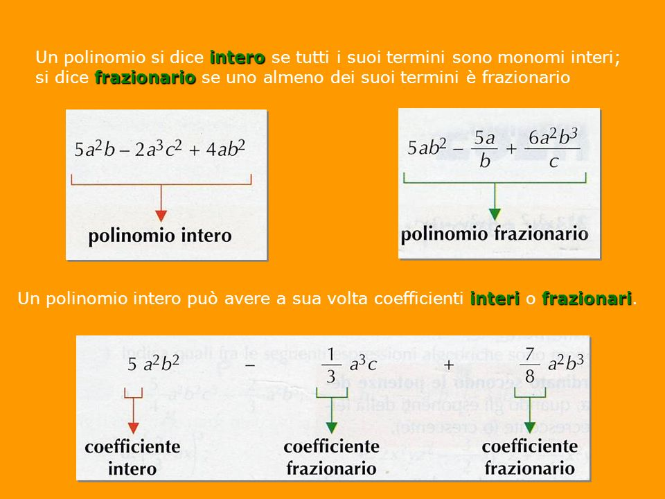 intero frazionario Un polinomio si dice intero se tutti i suoi termini sono monomi interi; si dice frazionario se uno almeno dei suoi termini è frazio