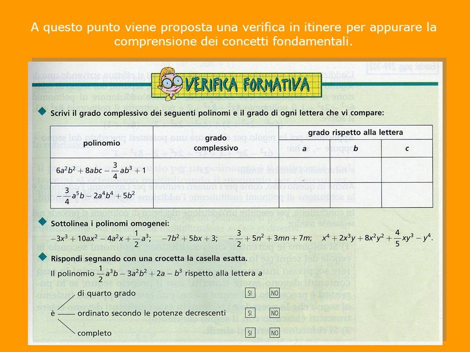 LE OPERAZIONI CON I POLINOMI Se un polinomio è racchiuso in una parentesi preceduta dal segno +, possiamo sopprimere il segno + e la parentesi, e scrivere i vari termini ciascuno con il proprio segno.