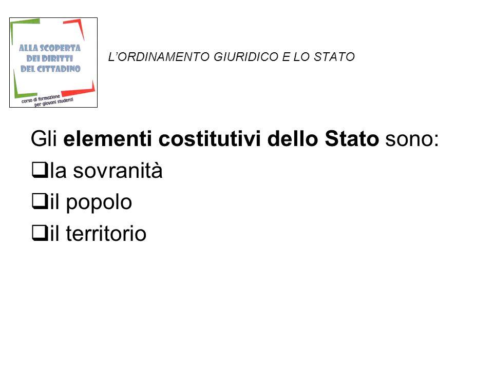 LORDINAMENTO GIURIDICO E LO STATO Gli elementi costitutivi dello Stato sono: la sovranità il popolo il territorio