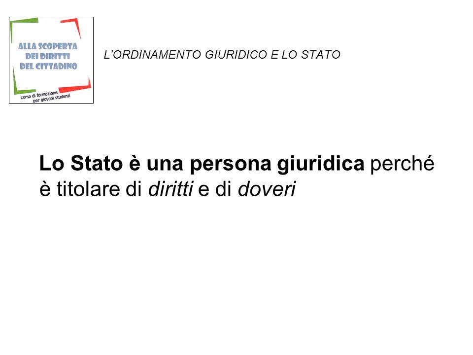 LORDINAMENTO GIURIDICO E LO STATO Lo Stato è una persona giuridica perché è titolare di diritti e di doveri