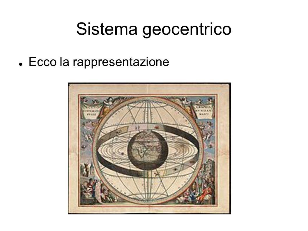 Sistema geocentrico Ecco la rappresentazione