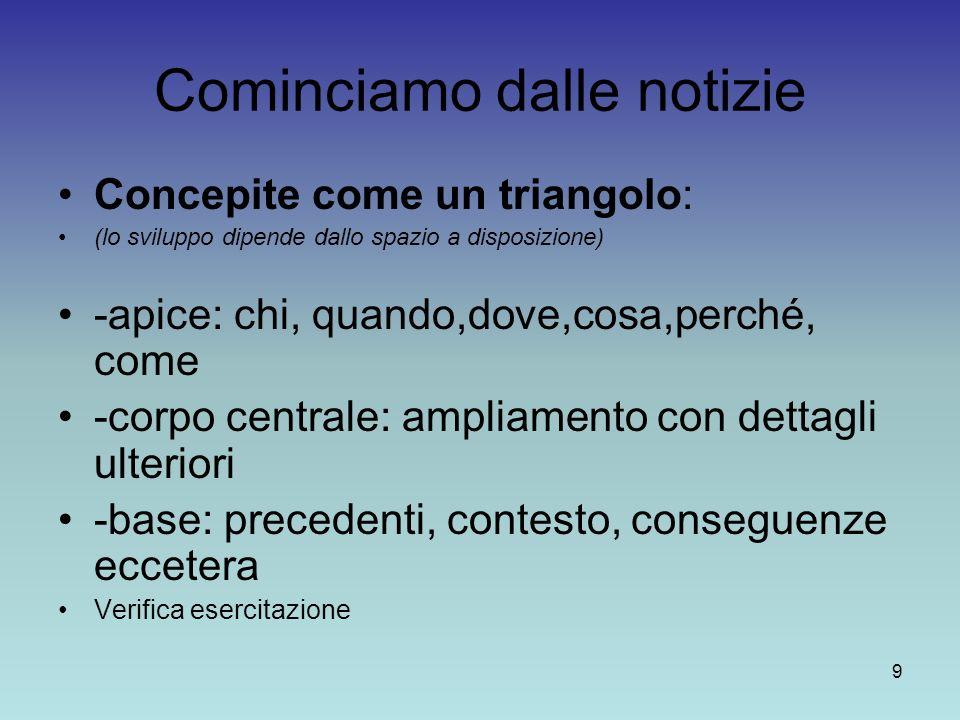 9 Cominciamo dalle notizie Concepite come un triangolo: (lo sviluppo dipende dallo spazio a disposizione) -apice: chi, quando,dove,cosa,perché, come -