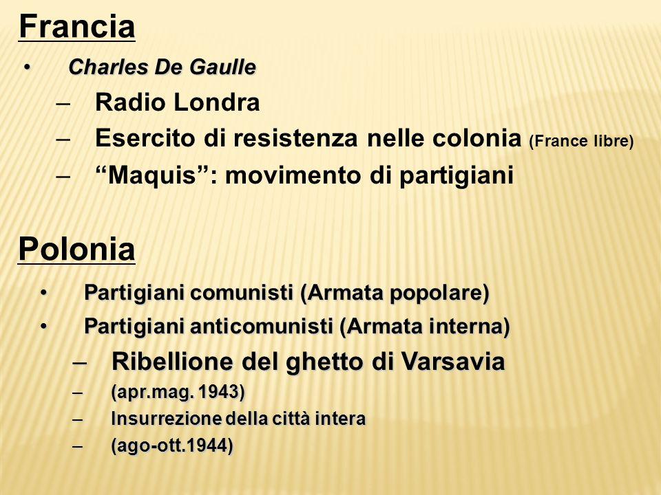 Francia Charles De GaulleCharles De Gaulle –Radio Londra –Esercito di resistenza nelle colonia (France libre) –Maquis: movimento di partigiani Polonia