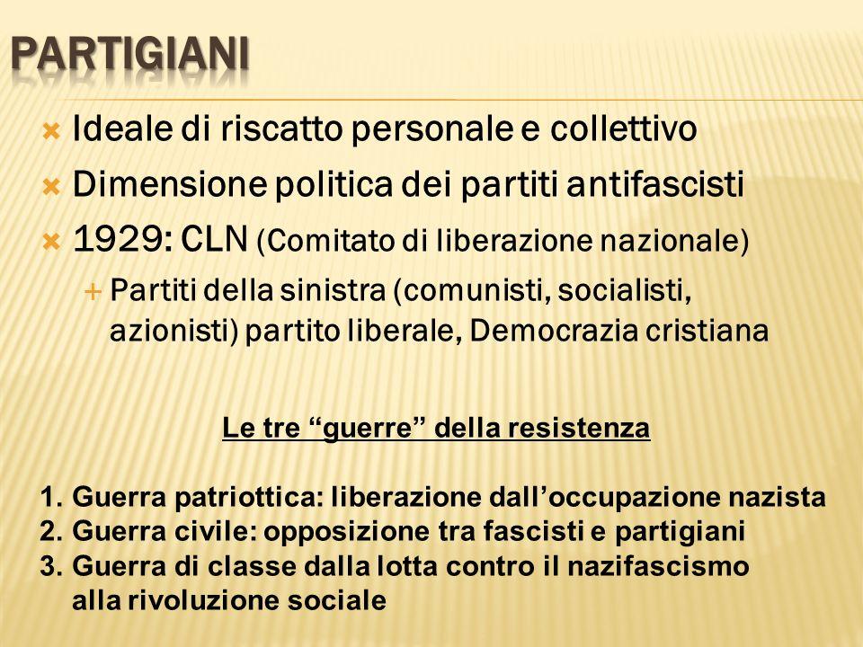 Ideale di riscatto personale e collettivo Dimensione politica dei partiti antifascisti 1929: CLN (Comitato di liberazione nazionale) Partiti della sin
