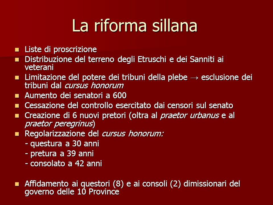 La riforma sillana Liste di proscrizione Liste di proscrizione Distribuzione del terreno degli Etruschi e dei Sanniti ai veterani Distribuzione del te