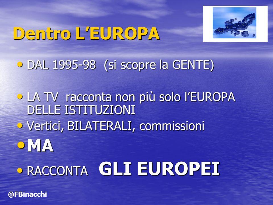 Dentro LEUROPA DAL 1995-98 (si scopre la GENTE) DAL 1995-98 (si scopre la GENTE) LA TV racconta non più solo lEUROPA DELLE ISTITUZIONI LA TV racconta non più solo lEUROPA DELLE ISTITUZIONI Vertici, BILATERALI, commissioni Vertici, BILATERALI, commissioni MA MA RACCONTA GLI EUROPEI RACCONTA GLI EUROPEI @FBinacchi