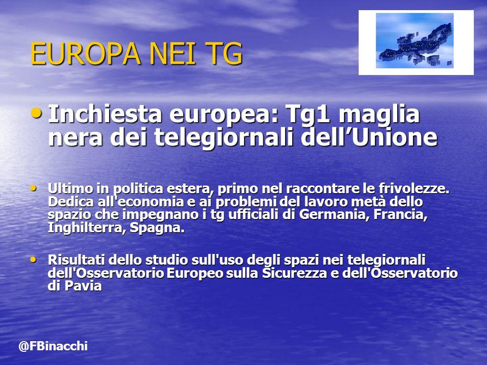EUROPA NEI TG Inchiesta europea: Tg1 maglia nera dei telegiornali dellUnione Inchiesta europea: Tg1 maglia nera dei telegiornali dellUnione Ultimo in politica estera, primo nel raccontare le frivolezze.