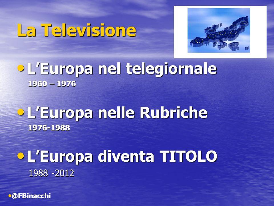 La Televisione LEuropa nel telegiornale LEuropa nel telegiornale 1960 – 1976 1960 – 1976 LEuropa nelle Rubriche LEuropa nelle Rubriche 1976-1988 1976-1988 LEuropa diventa TITOLO LEuropa diventa TITOLO 1988 -2012 1988 -2012 @FBinacchi