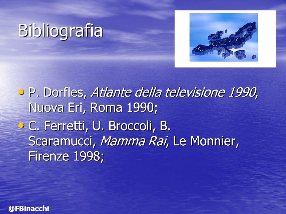 Bibliografia P.Dorfles, Atlante della televisione 1990, Nuova Eri, Roma 1990; P.