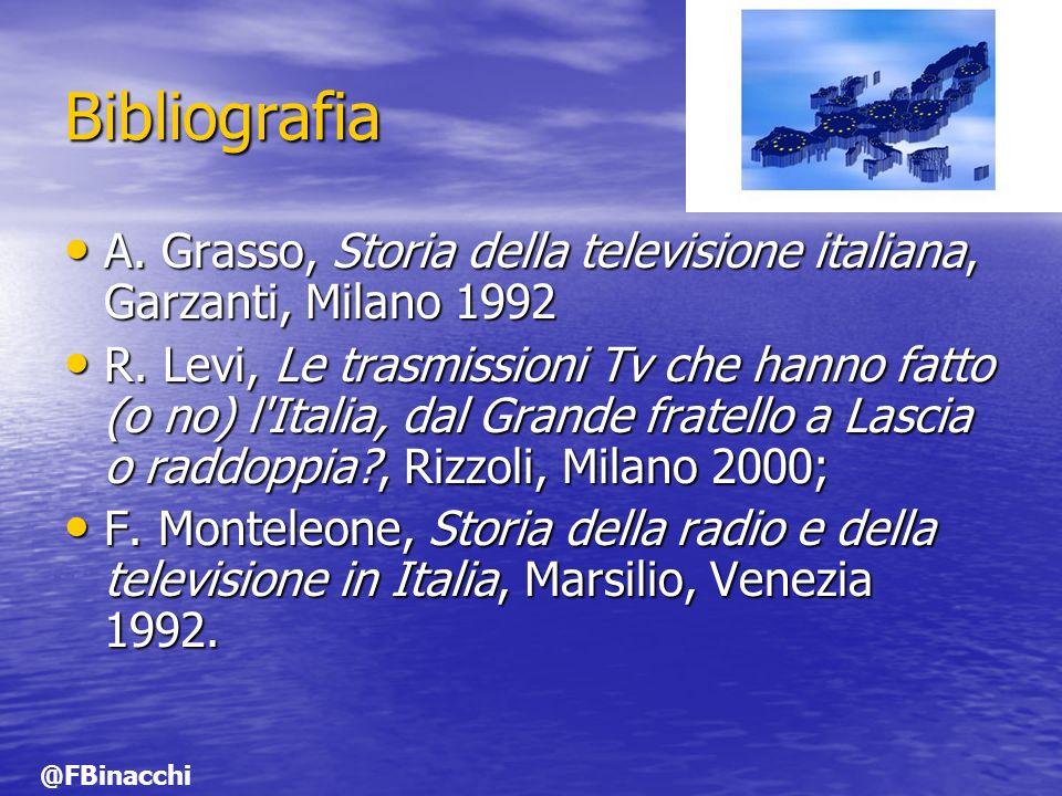 Bibliografia A. Grasso, Storia della televisione italiana, Garzanti, Milano 1992 A. Grasso, Storia della televisione italiana, Garzanti, Milano 1992 R