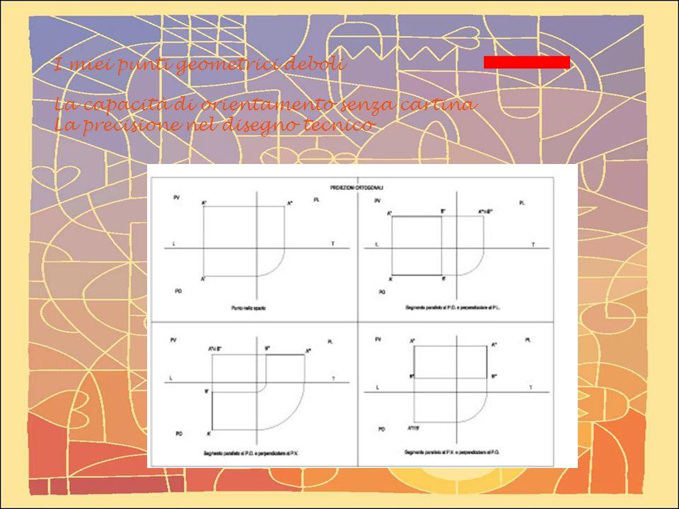 I miei punti geometrici deboli La capacità di orientamento senza cartina La precisione nel disegno tecnico