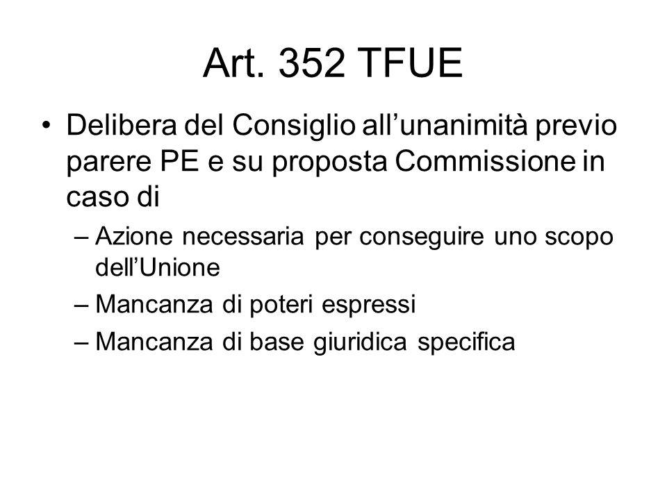 Art. 352 TFUE Delibera del Consiglio allunanimità previo parere PE e su proposta Commissione in caso di –Azione necessaria per conseguire uno scopo de