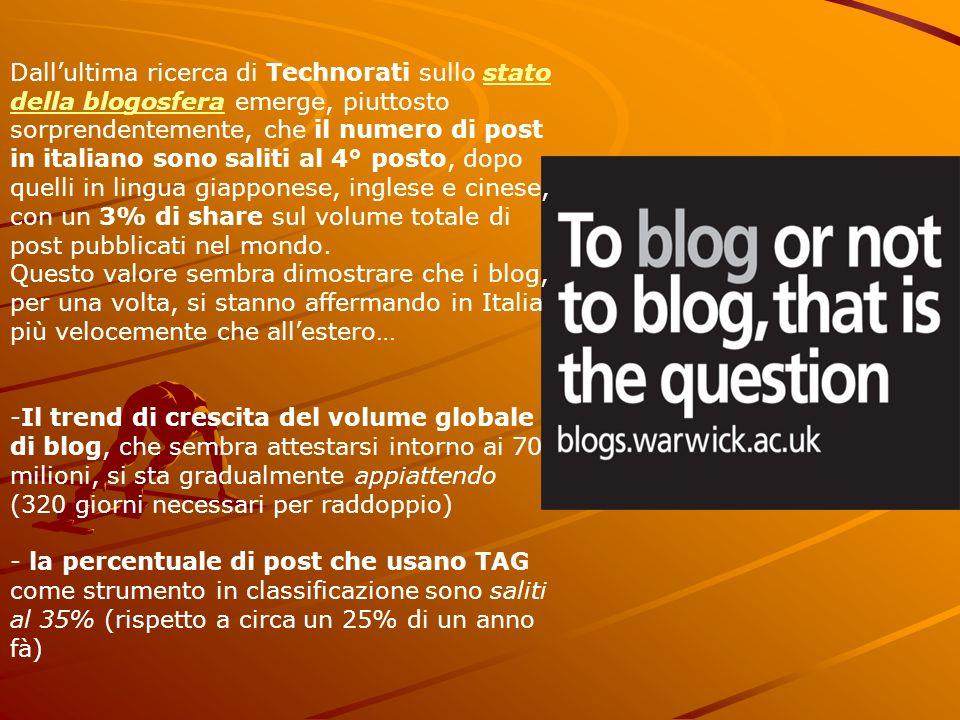 Dallultima ricerca di Technorati sullo stato della blogosfera emerge, piuttosto sorprendentemente, che il numero di post in italiano sono saliti al 4°