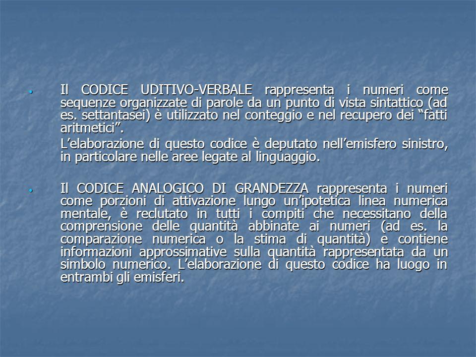 Il CODICE UDITIVO-VERBALE rappresenta i numeri come sequenze organizzate di parole da un punto di vista sintattico (ad es. settantasei) è utilizzato n