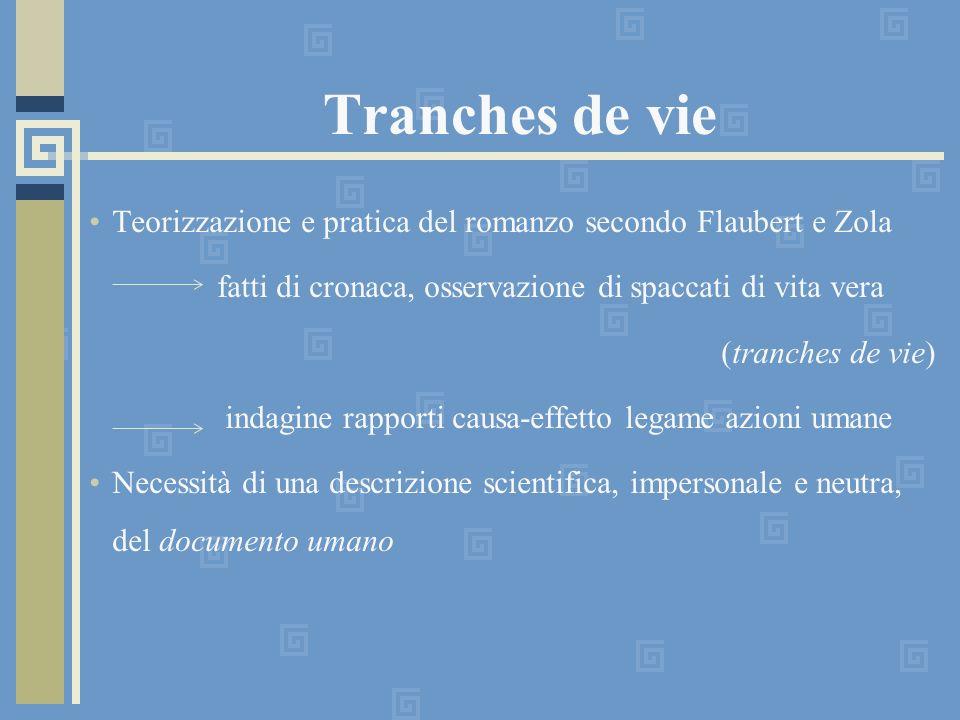 Tranches de vie Teorizzazione e pratica del romanzo secondo Flaubert e Zola fatti di cronaca, osservazione di spaccati di vita vera (tranches de vie)
