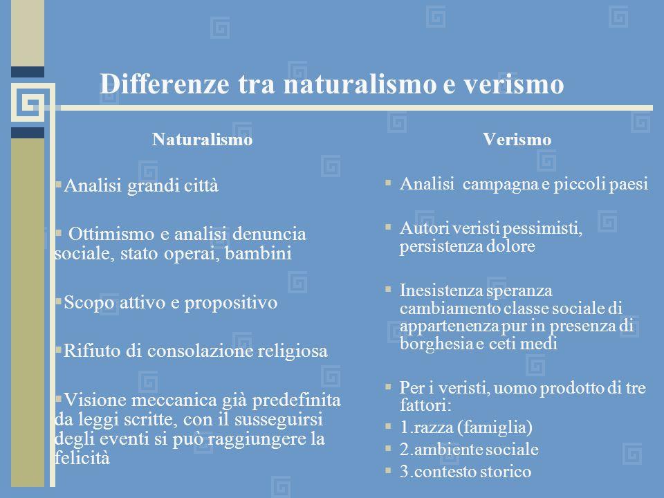 Differenze tra naturalismo e verismo Naturalismo Analisi grandi città Ottimismo e analisi denuncia sociale, stato operai, bambini Scopo attivo e propo