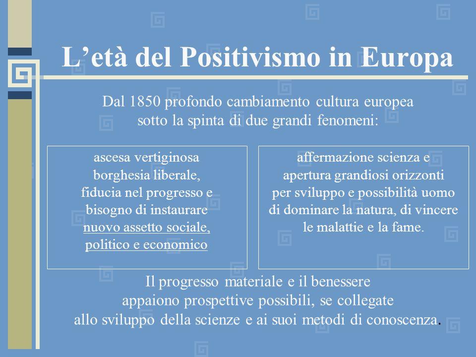 Letà del Positivismo in Europa ascesa vertiginosa borghesia liberale, fiducia nel progresso e bisogno di instaurare nuovo assetto sociale, politico e
