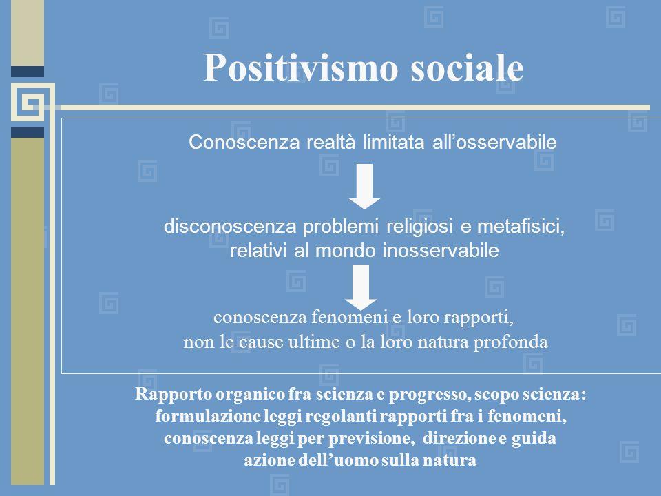 Positivismo sociale disconoscenza problemi religiosi e metafisici, relativi al mondo inosservabile conoscenza fenomeni e loro rapporti, non le cause u