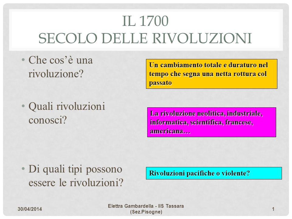 IL 1700 SECOLO DELLE RIVOLUZIONI Che cosè una rivoluzione? Quali rivoluzioni conosci? Di quali tipi possono essere le rivoluzioni? Un cambiamento tota