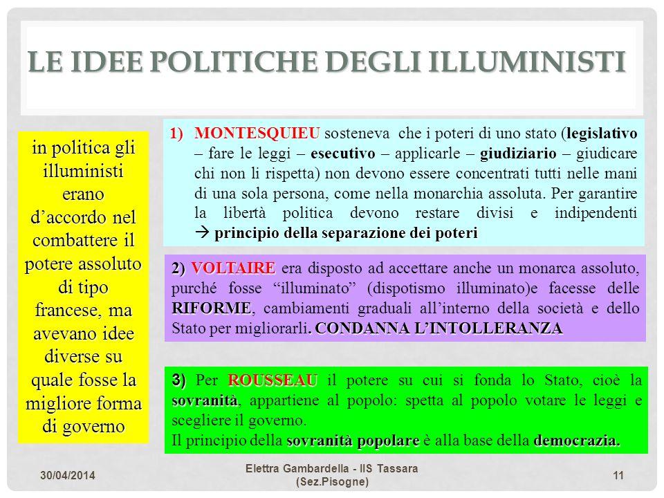 LE IDEE POLITICHE DEGLI ILLUMINISTI in politica gli illuministi erano daccordo nel combattere il potere assoluto di tipo francese, ma avevano idee div