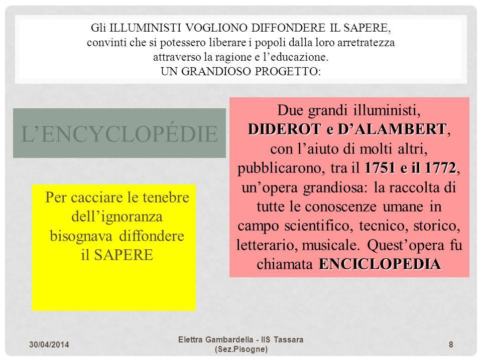 LENCYCLOPÉDIE Per cacciare le tenebre dellignoranza bisognava diffondere il SAPERE Due grandi illuministi, DIDEROT e DALAMBERT 1751 e il 1772 ENCICLOP