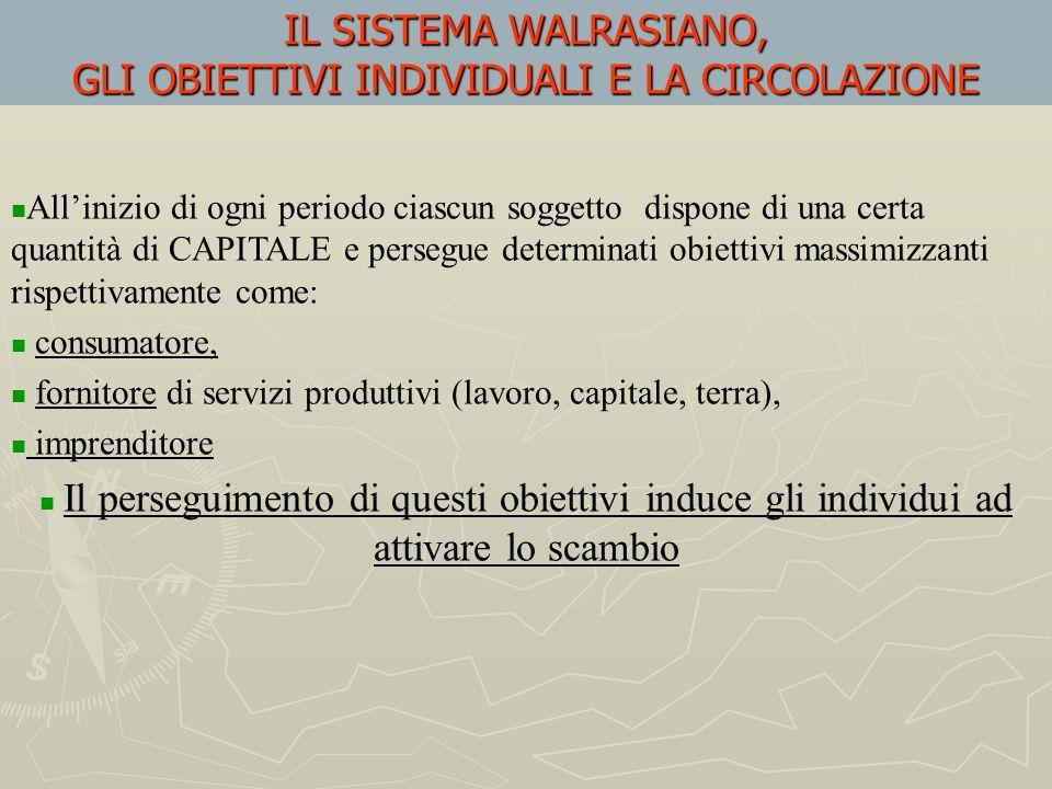 Nel sistema sono presenti tre categorie di soggetti, distinte sulla base dei capitali prevalentemente posseduti. 1. Proprietari fondiari 2. Lavoratori