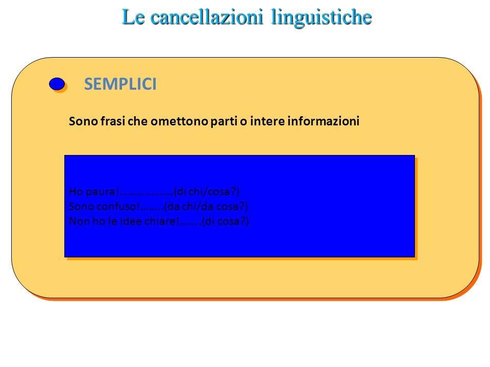 Le cancellazioni linguistiche SEMPLICI Sono frasi che omettono parti o intere informazioni Ho paura!……………….(di chi/cosa?) Sono confuso!……..(da chi/da