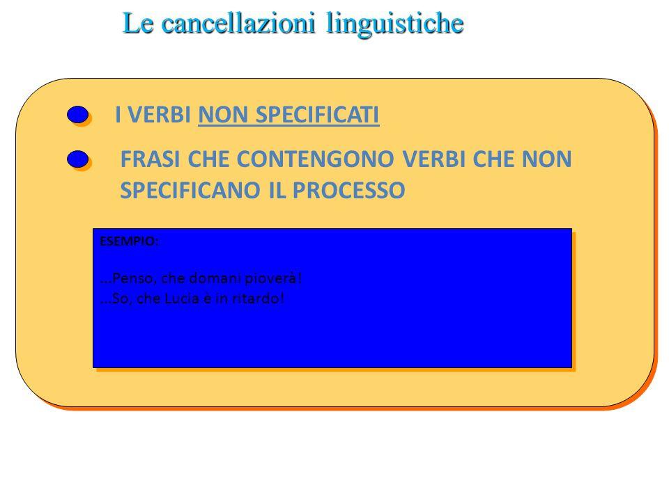 Le cancellazioni linguistiche I VERBI NON SPECIFICATI...Penso, che domani pioverà!...So, che Lucia è in ritardo!...Penso, che domani pioverà!...So, ch