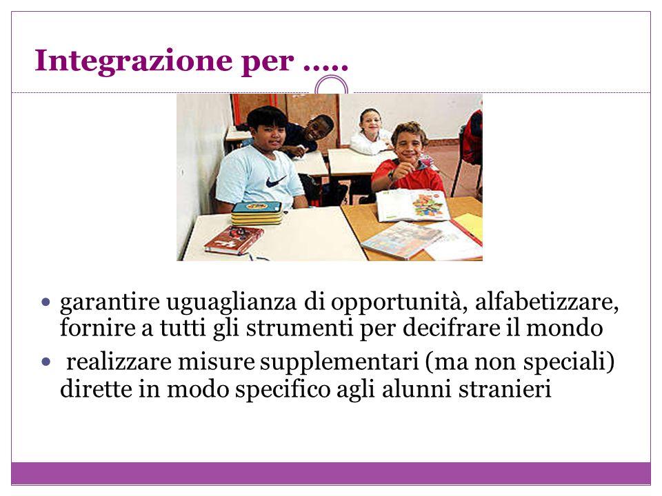 Integrazione per ….. garantire uguaglianza di opportunità, alfabetizzare, fornire a tutti gli strumenti per decifrare il mondo realizzare misure suppl