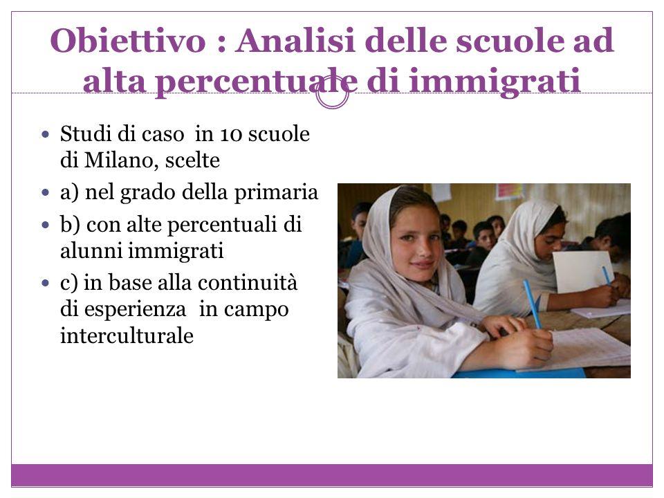 Obiettivo : Analisi delle scuole ad alta percentuale di immigrati Studi di caso in 10 scuole di Milano, scelte a) nel grado della primaria b) con alte