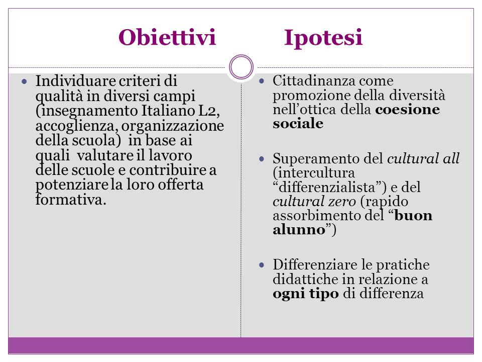 Obiettivi Ipotesi Individuare criteri di qualità in diversi campi (insegnamento Italiano L2, accoglienza, organizzazione della scuola) in base ai qual