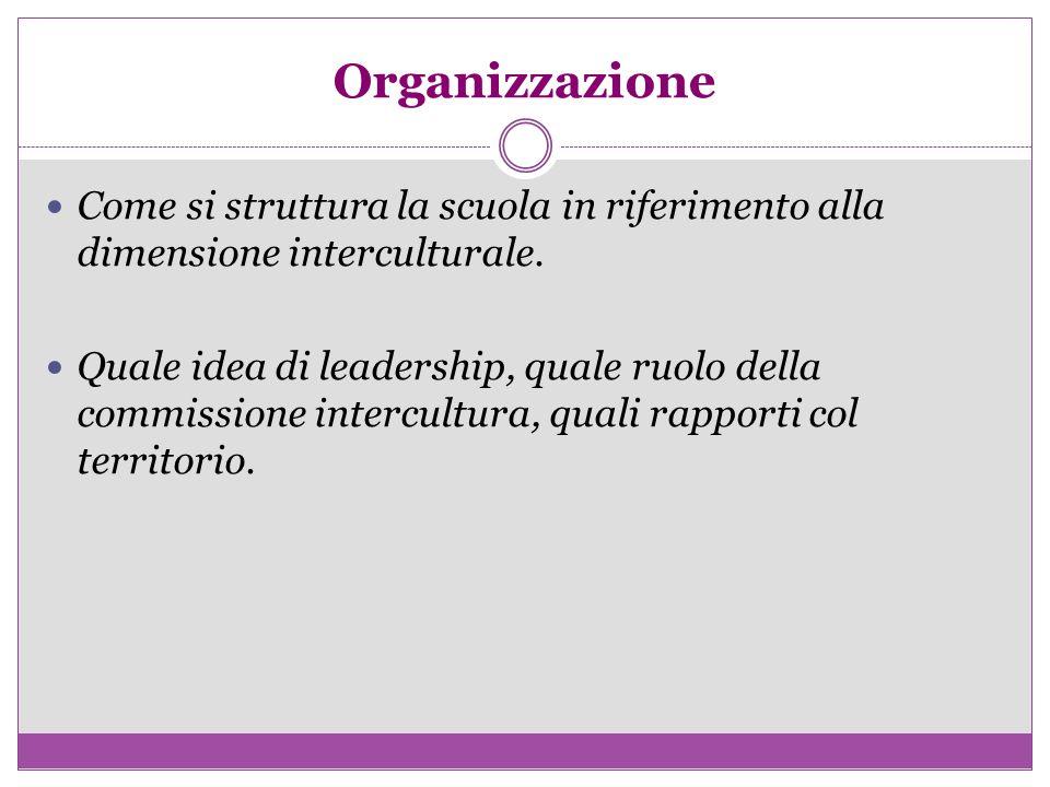Organizzazione Come si struttura la scuola in riferimento alla dimensione interculturale. Quale idea di leadership, quale ruolo della commissione inte