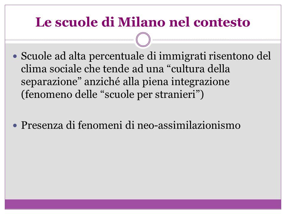 Le scuole di Milano nel contesto Scuole ad alta percentuale di immigrati risentono del clima sociale che tende ad una cultura della separazione anzich
