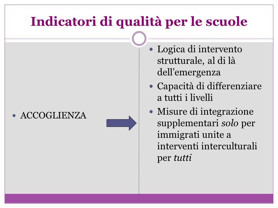 Indicatori di qualità per le scuole ACCOGLIENZA Logica di intervento strutturale, al di là dellemergenza Capacità di differenziare a tutti i livelli M