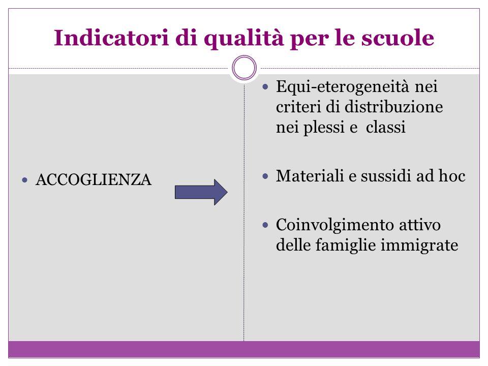 Indicatori di qualità per le scuole ACCOGLIENZA Equi-eterogeneità nei criteri di distribuzione nei plessi e classi Materiali e sussidi ad hoc Coinvolg