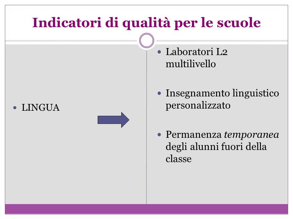 Indicatori di qualità per le scuole LINGUA Laboratori L2 multilivello Insegnamento linguistico personalizzato Permanenza temporanea degli alunni fuori