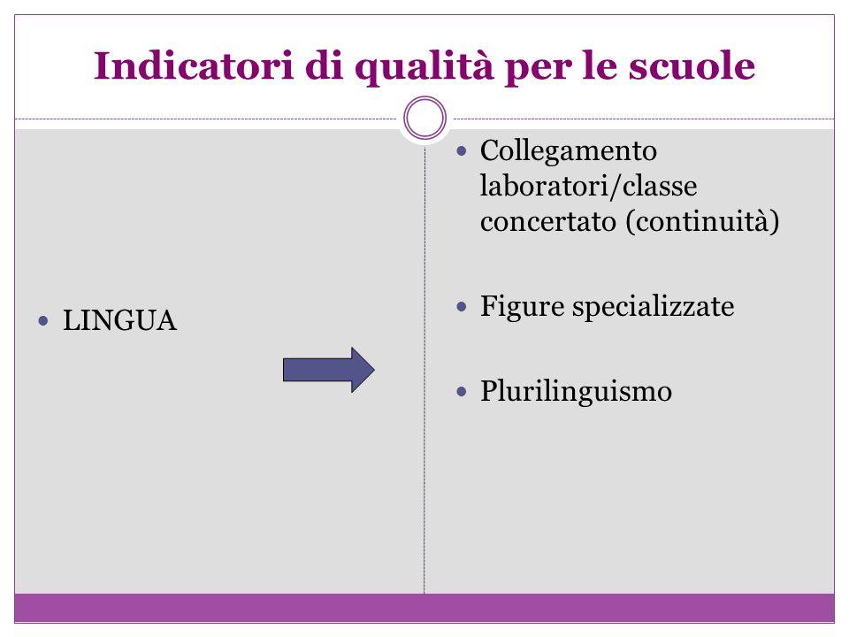 Indicatori di qualità per le scuole LINGUA Collegamento laboratori/classe concertato (continuità) Figure specializzate Plurilinguismo