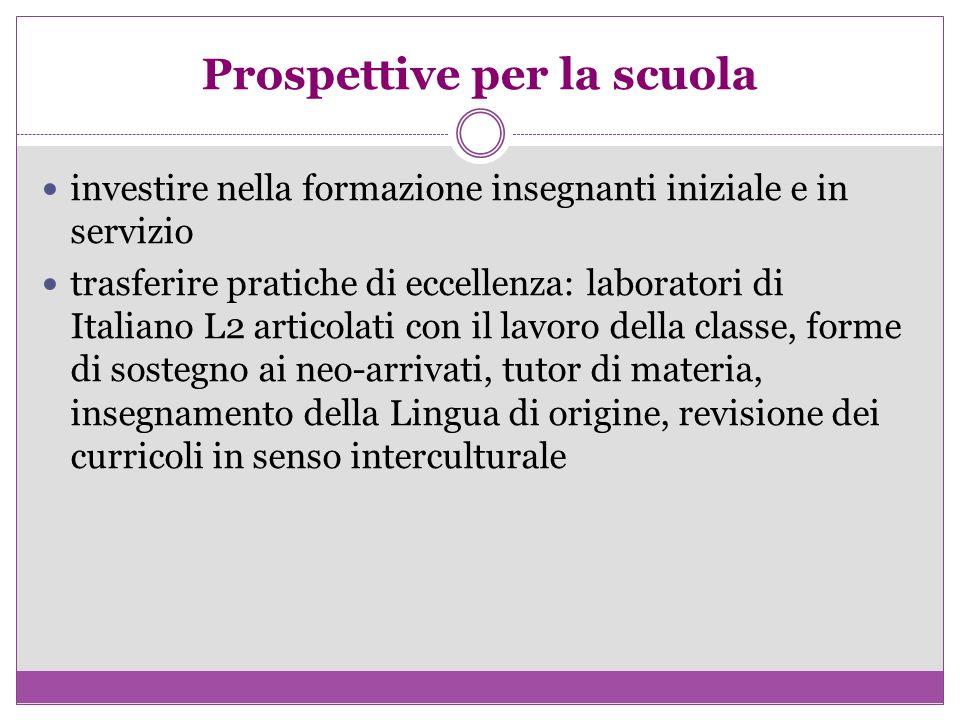 Prospettive per la scuola investire nella formazione insegnanti iniziale e in servizio trasferire pratiche di eccellenza: laboratori di Italiano L2 ar