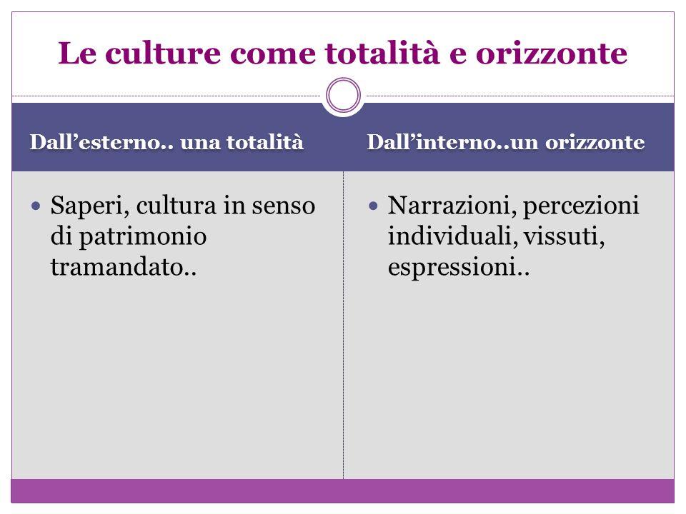 Lintercultura tra passato e presente Culture dallesterno o dallinterno.