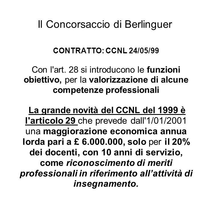 Il Concorsaccio di Berlinguer CONTRATTO: CCNL 24/05/99 Con l'art. 28 si introducono le funzioni obiettivo, per la valorizzazione di alcune competenze