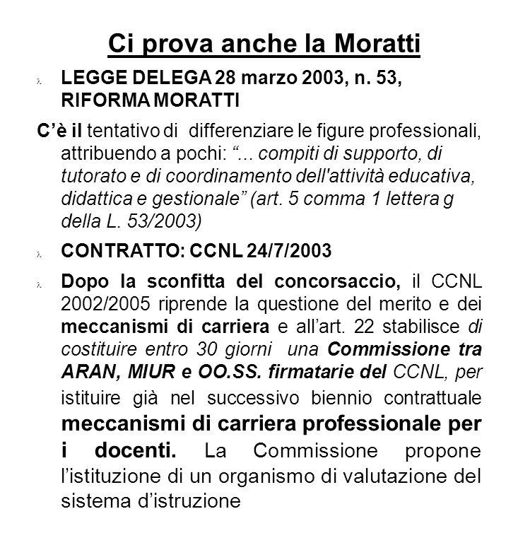 Ci prova anche la Moratti LEGGE DELEGA 28 marzo 2003, n. 53, RIFORMA MORATTI Cè il tentativo di differenziare le figure professionali, attribuendo a p