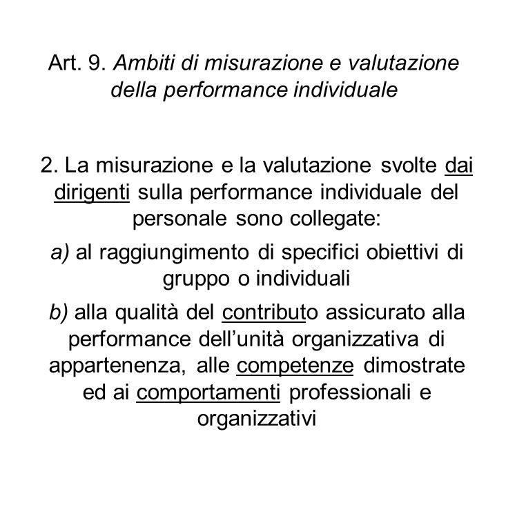 Art. 9. Ambiti di misurazione e valutazione della performance individuale 2. La misurazione e la valutazione svolte dai dirigenti sulla performance in