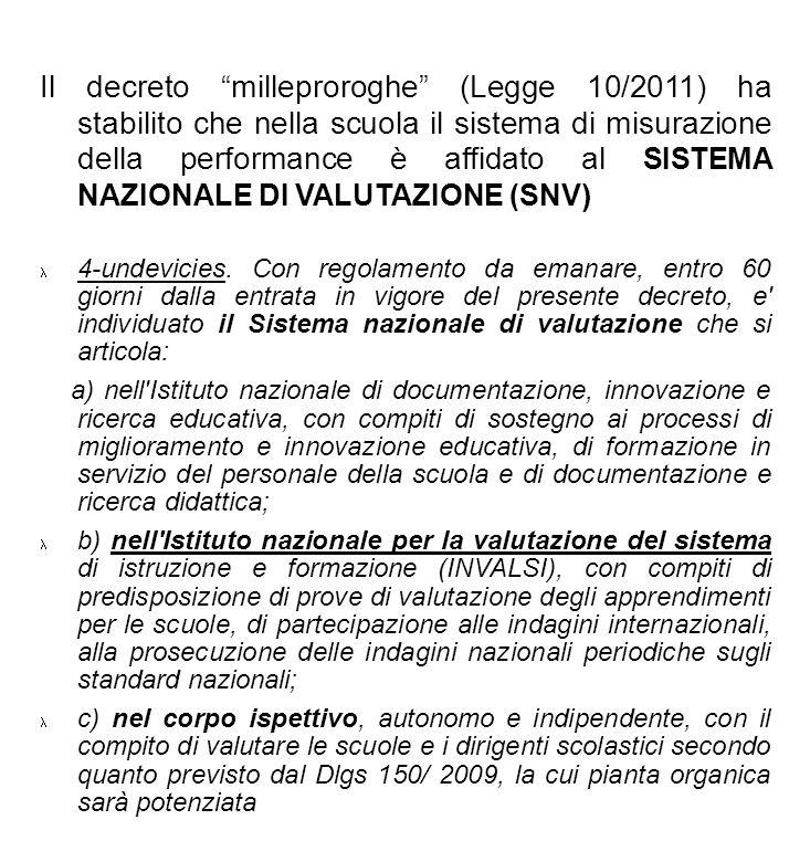 Il decreto milleproroghe (Legge 10/2011) ha stabilito che nella scuola il sistema di misurazione della performance è affidato al SISTEMA NAZIONALE DI