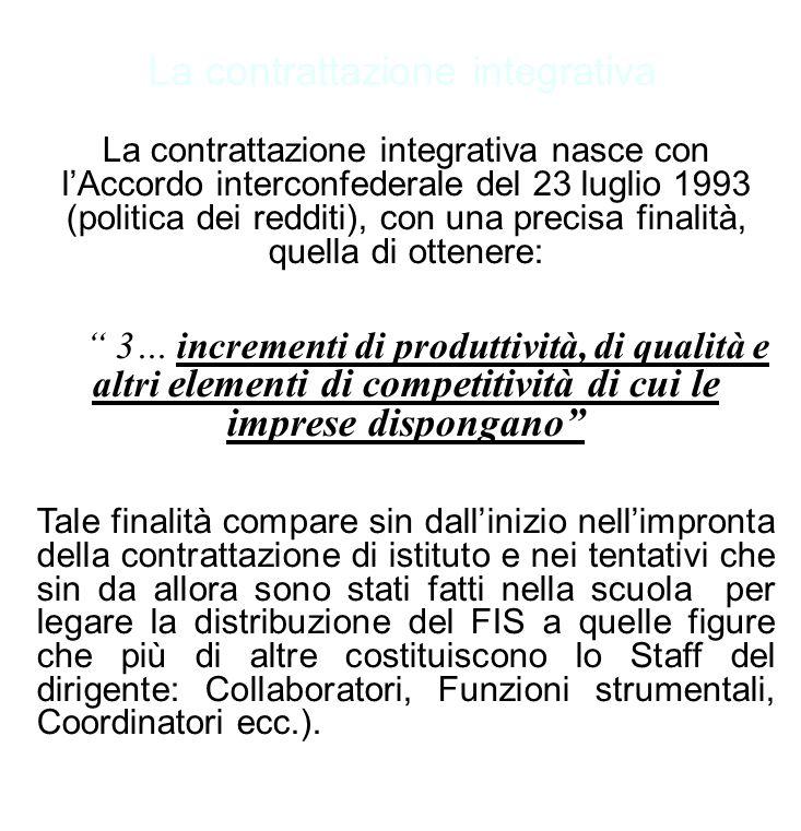 La contrattazione integrativa La contrattazione integrativa nasce con lAccordo interconfederale del 23 luglio 1993 (politica dei redditi), con una pre