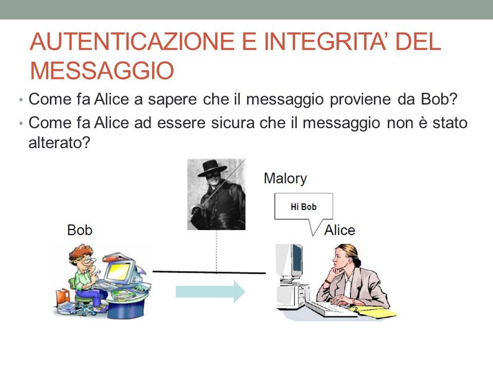 FIRMA DIGITALE Viene calcolata una fingerprint sulla base del contenuto del messaggio per essere sicuri che esso non venga alterato
