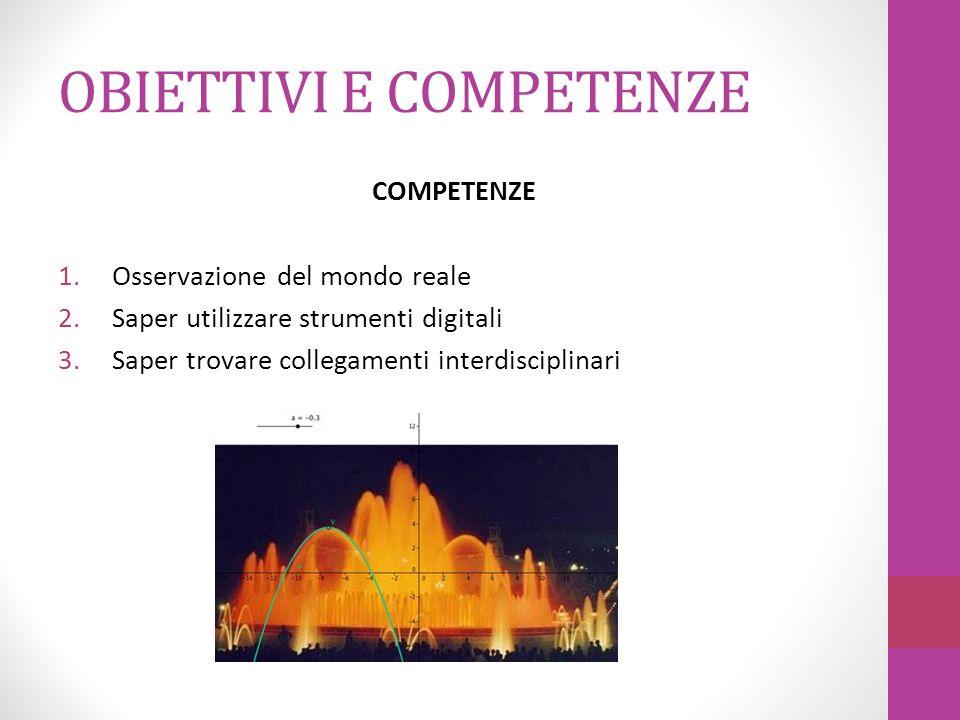OBIETTIVI E COMPETENZE COMPETENZE 1.Osservazione del mondo reale 2.Saper utilizzare strumenti digitali 3.Saper trovare collegamenti interdisciplinari