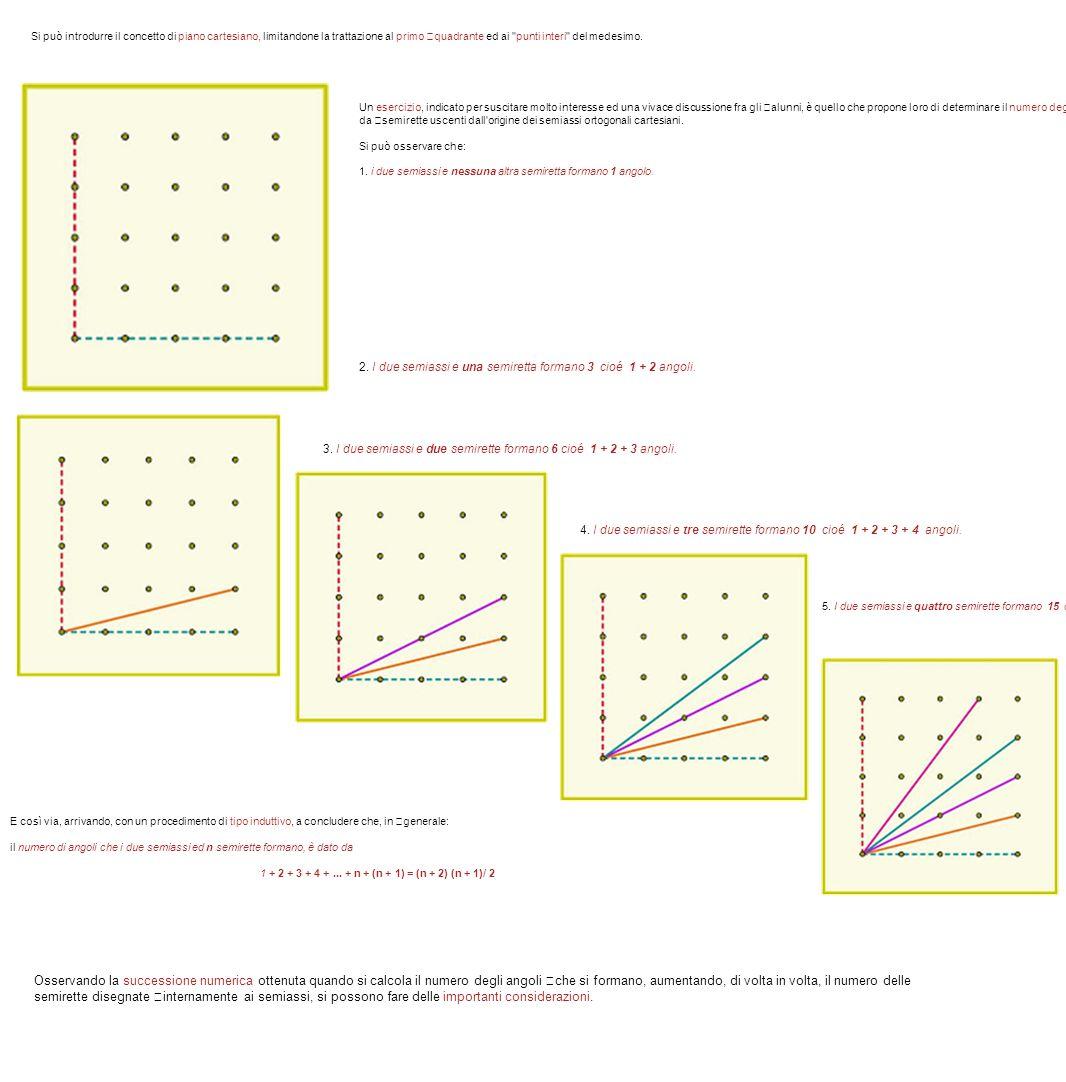 Si può introdurre il concetto di piano cartesiano, limitandone la trattazione al primo quadrante ed ai