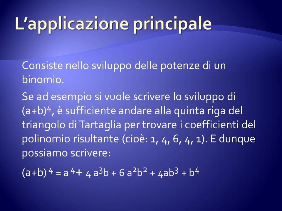 Consiste nello sviluppo delle potenze di un binomio. Se ad esempio si vuole scrivere lo sviluppo di (a+b) 4, è sufficiente andare alla quinta riga del